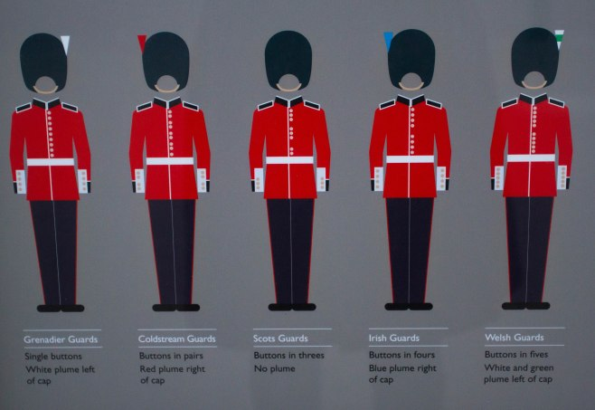 I found this quite interesting. I suppose children would love deciphering which guard is which!